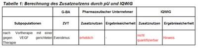Tabelle1_cabozantinib.JPG