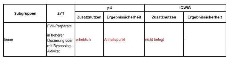 Emicizumab.JPG