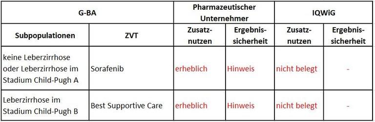 Lenvatinib.JPG