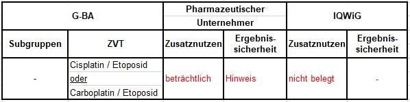 Atezolizumab beim kleinzelligen Lungenkarzinom.JPG