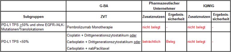 Atezolizumab-nsclc-Bevacizumab.PNG