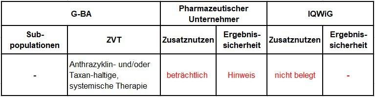 Atezolizumab.JPG
