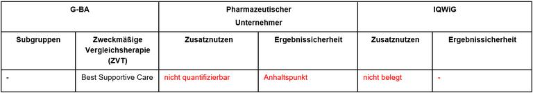 Entrectinib-ROS1+NSCLC.PNG