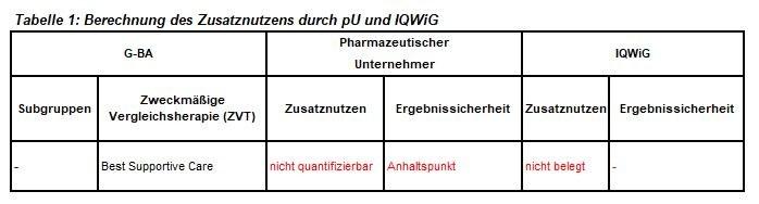 Larotrectinib.JPG