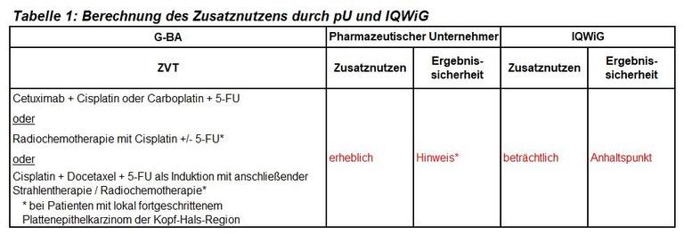 Pembrolizumab+Chemo.JPG
